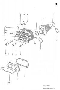 Culasse et cylindre