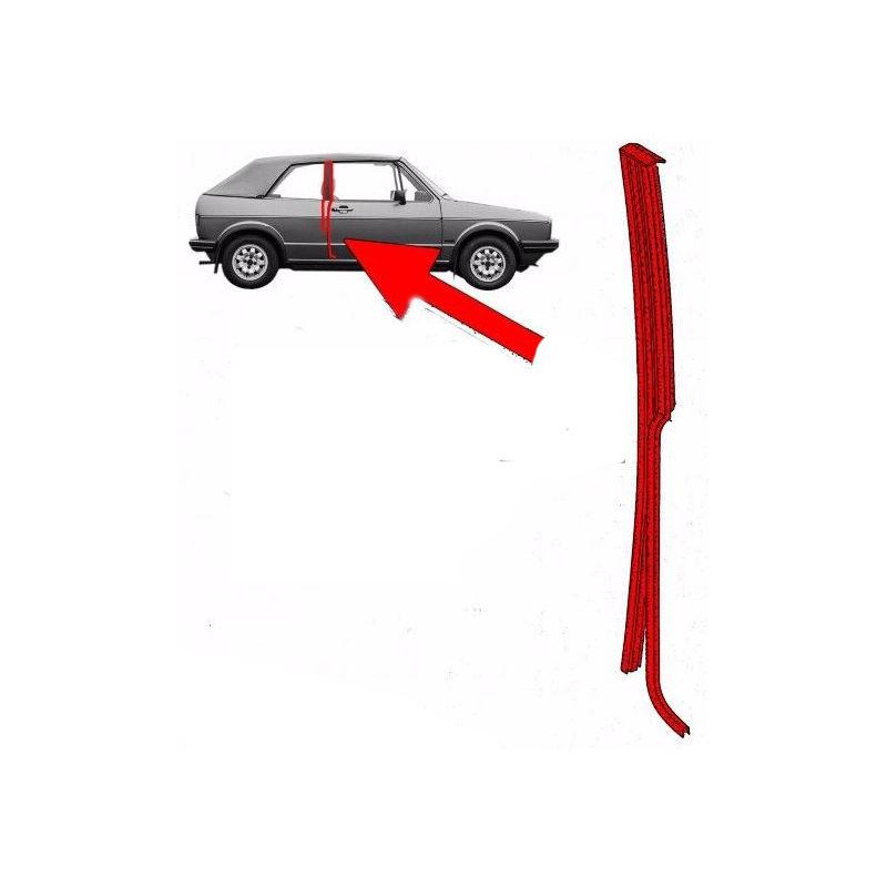 Joints spécifiques Cabriolet  Golf1