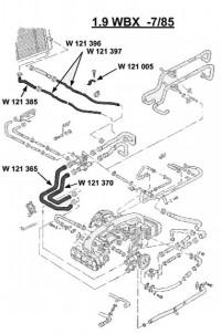Circuit d'eau 1.9 L ->> 1985